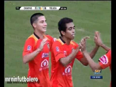 Los goles de Danilinho con los Jaguares de Chiapas