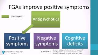Visit http://psychopharmacologyinstitute.com for more videos on psychopharmacology (healthcare professionals). Efficacy of first...