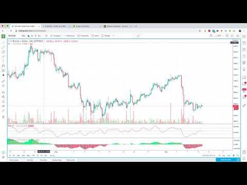 Ежедневный анализ цены биткоина 11.09.2018 - DomaVideo.Ru