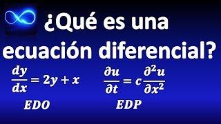 0. Qué es una Ecuación Diferencial Tipos de ecuaciones diferenciales solución de ED