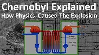 Why Chernobyl Exploded - The Real Physics Behind The Reactor