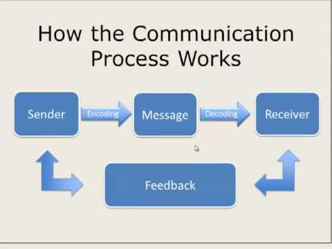 How the Communication Process Works | Episode 20