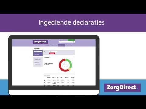 ZorgDirect - Mijn ZorgDirect