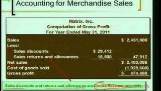 "Accounting 1: Program #19 - ""Sales Cycle Journal Entries"""