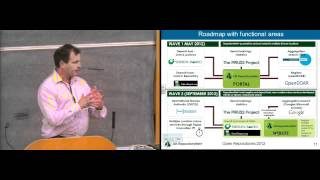 Shared Repository Services And Infrastructure - Session P1B (1)