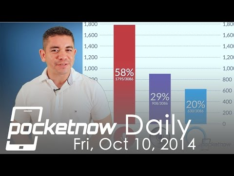 Google Nexus 9 date, Xperia Z3v, Google Now compared & more - Pocketnow Daily