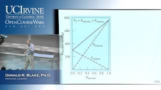 General Chemistry 1B. Lecture 13. Physical Equilibrium, Pt. III.