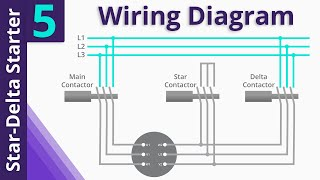 Video PLC Training_ Star-Delta Starter PLC Program and Wiring_Part 5 MP3, 3GP, MP4, WEBM, AVI, FLV Juli 2018