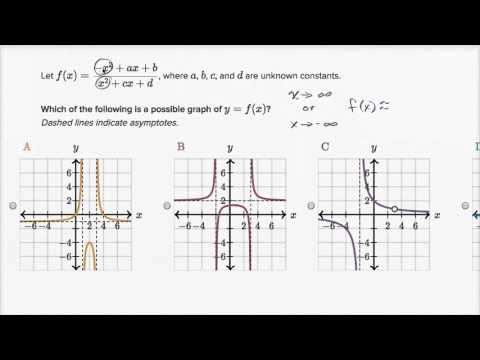 Graphs Of Rational Functions Horizontal Asymptote Video Khan