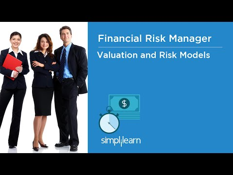 how to measure risk