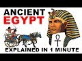 Learn Ancient Egyptian History in 1 Minute