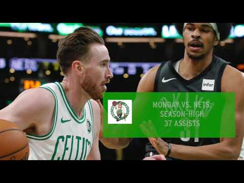 Video: Celtics vs. Pacers preview: C's aim to extend home winning streak