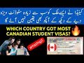 WHICH COUNTRY GOT MOST STUDENT VISAS OF CANADA? VISA GURU