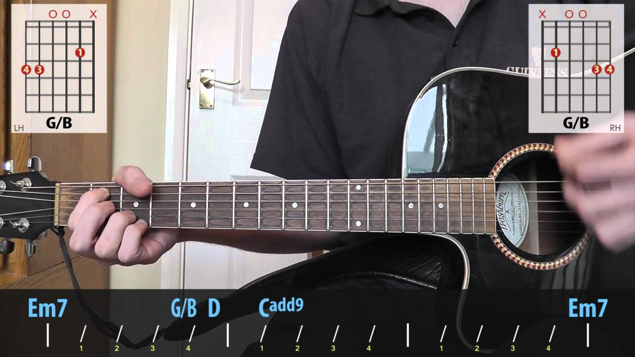 Alice in Chains – Nutshell guitar lesson for beginners