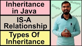 Inheritance In Java, Types Of Inheritance by Deepak (Hindi)