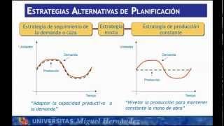 Umh1798 2012-13 Lec33 Estrategias De Planificación Agregada