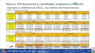 Umh1263 2012-13 Lec010 Números Índice Complejos