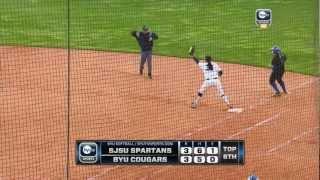 2012 BYU Softball - Top 10 Plays