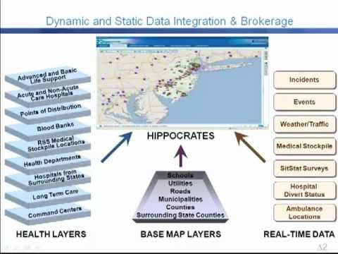 Part 1 NJ's Hippocrates Health Knowledge Management Initiative