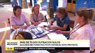 Voto nulo como voto protesta