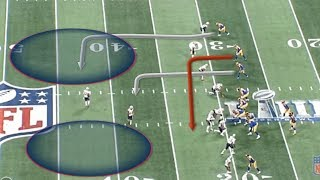 Video How Bill Belichick and the Patriots held the Rams to 3 points in the Super Bowl MP3, 3GP, MP4, WEBM, AVI, FLV Juni 2019