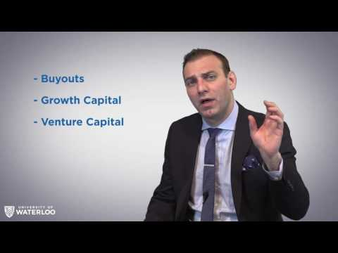 2 . What is Private Equity?