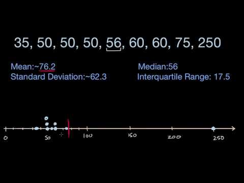 Mean And Standard Deviation Versus Median And Iqr Video Khan Academy