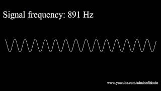Sinusoidal wave going trough entire human audio spectrum, starting at 20Hz and ending at 20kHz. Note that the frequency ...