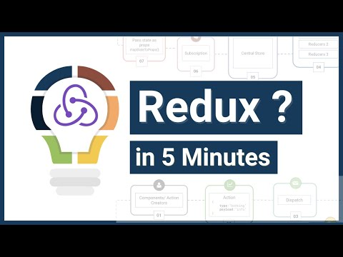 Understanding Redux Concept in 5 Minutes | What is Redux ? | Redux Analogy | Redux Lifecycle