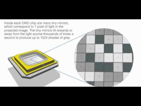 How LCD and DLP Projectors Work