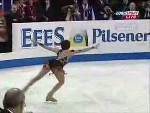 Чемпіонат Європи 2004