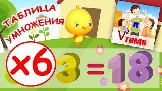Музыкальная таблица умножения на 6. Развивающее видео для детей