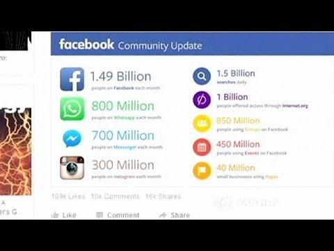 Ένας στους επτά κατοίκους του πλανήτη στο Facebook! – economy