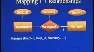 Lecture - 9 ER Model to Relational Model Maping