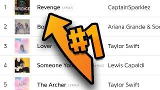 Revenge Is Still #1 by CaptainSparklez