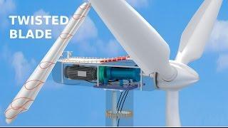 Download Lagu How do Wind Turbines work ? Mp3