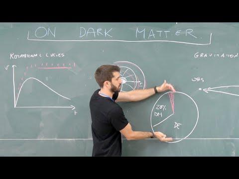 On Dark Matter