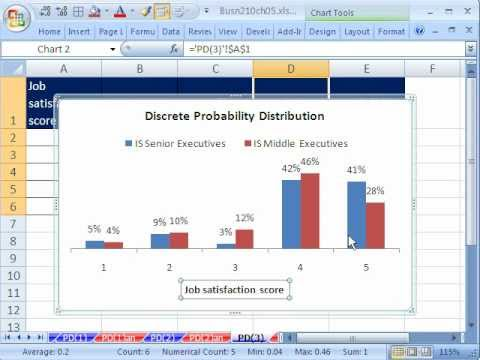 How To Create Standard Deviation Chart In Excel 2010