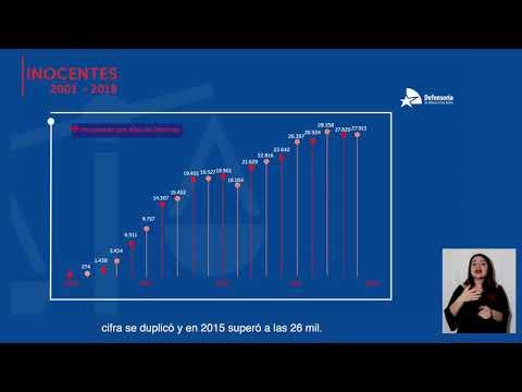 Cifras Cuenta Pública DPP