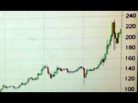 Bitcoin Price Update – FBI Claims it Owns 1.5% of Bitcoins World Wide!