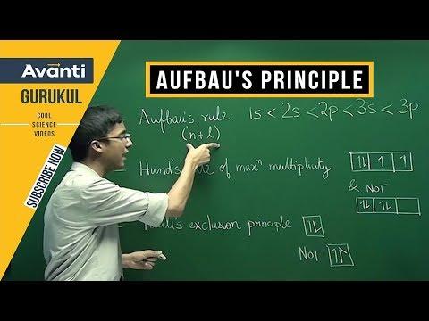 Aufbau's Principle, Hund's Rule & Pauli's Exclusion | Electronic Configuration - Ashwin Sir