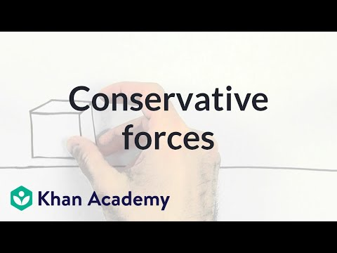 Conservative Forces Video Khan Academy