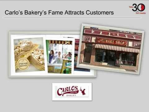 "The ""Cake Boss"" Bakery's Recipe for Social Listening Success"