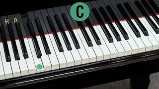 Video How to Play a Jazz Piano Solo with 3 Easy Blues Scales MP3, 3GP, MP4, WEBM, AVI, FLV Agustus 2018