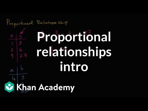Intro To Proportional Relationships Video Khan Academy