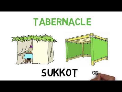THE FEAST OF TABERNACLES, SUKKOT