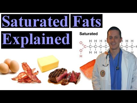 Saturated Fat Explained (Made Easy to Understand)