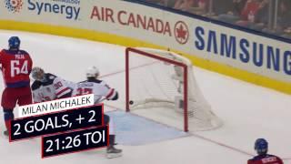 Molson 3 Stars: Michalek brothers sink USA by Sportsnet Canada