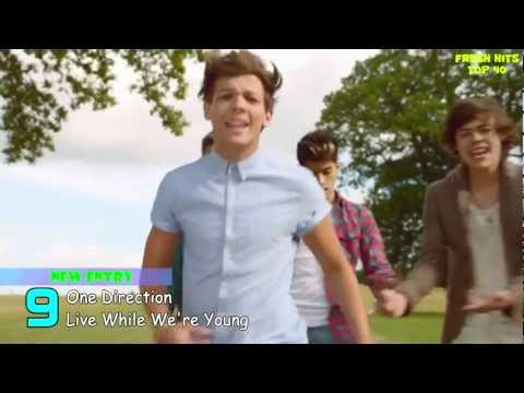 Fresh Hits Top 40. Music videos from 1.10.2012 (#23)
