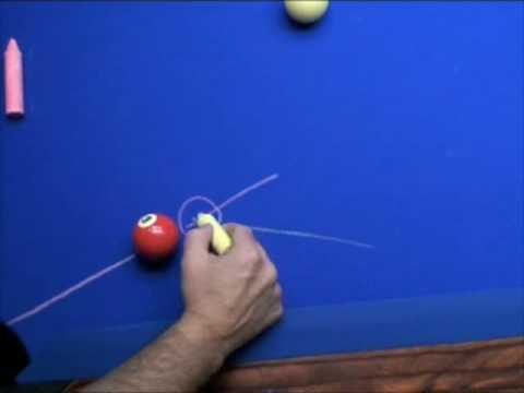 Learn - A short introduction to the fundamentals of pool (pocket billiards)